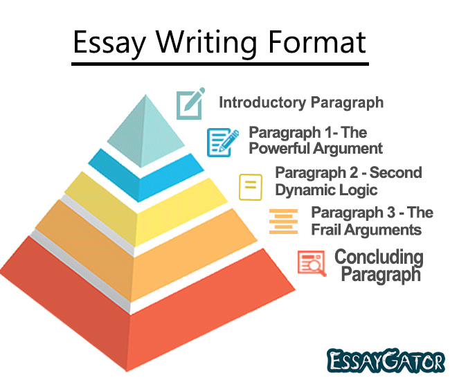 Why should students use a writing service for essays?