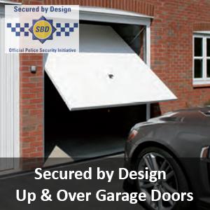 Programmed roller and sectional garage doors