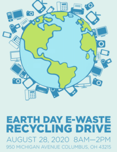 E-Waste and Its Impacts on Human Health